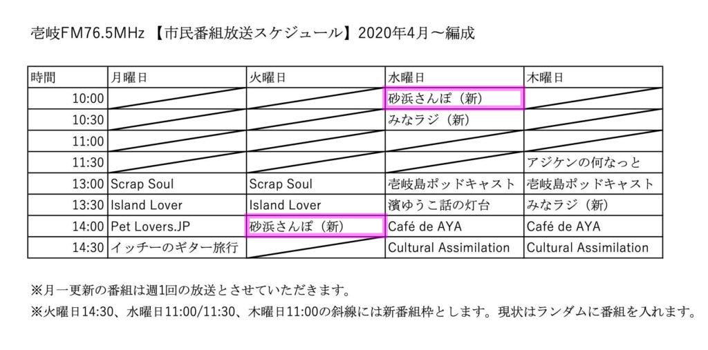 壱岐島砂浜会FMラジオ番組「砂浜さんぽ」